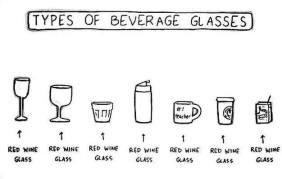 Types of beverage glasses