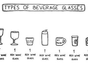 Types of beverage glasses